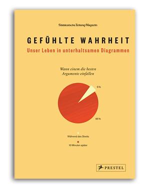 Gefühlte Wahrheit - Mitarbeit: Ralf Heimann